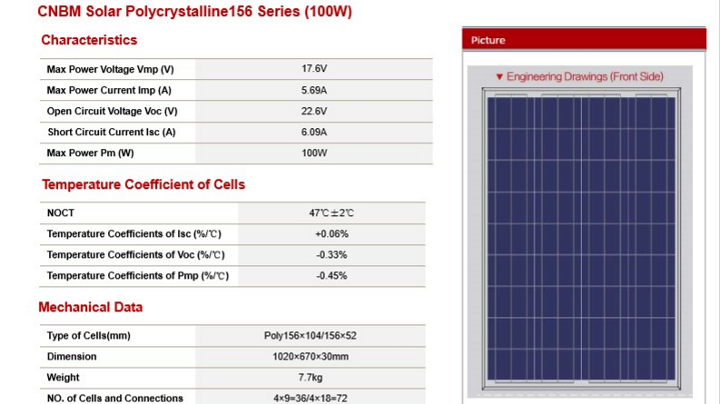 Solar Panel Polycrystalline156 Series 100W