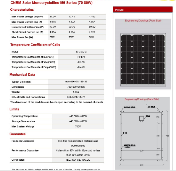 Solar Pannel Monocrystalline156 Series 70w to 80W