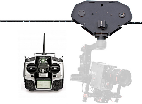 DIGITAL CABLECAM System for Brushless Cinestar Gimbal