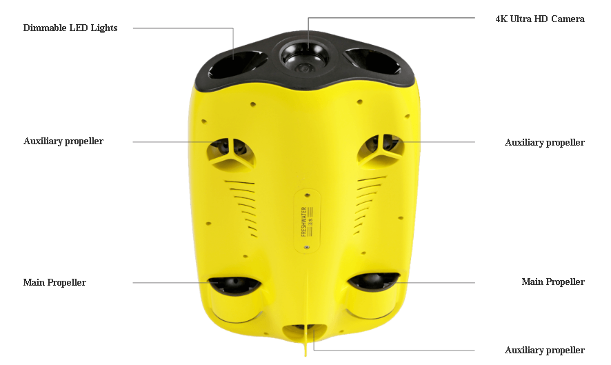 GLADIUS MINI The World's First Five Thruster Minisize Underwater Drone