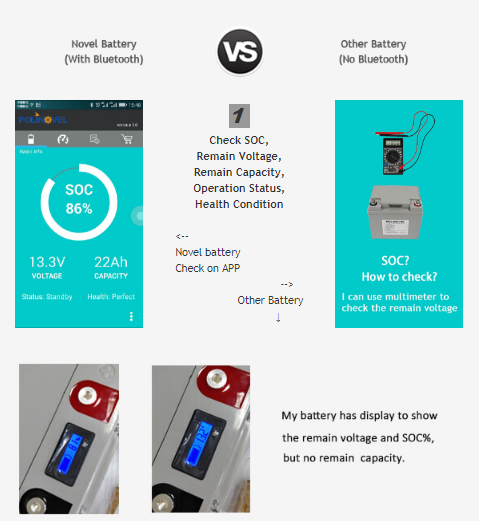 Smart bluetooth battery